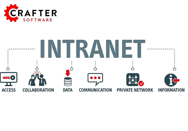 What Is an Intranet?
