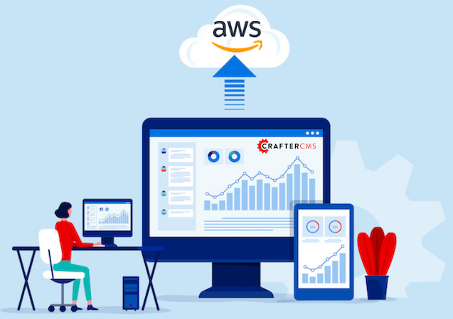 What is an AWS CMS?